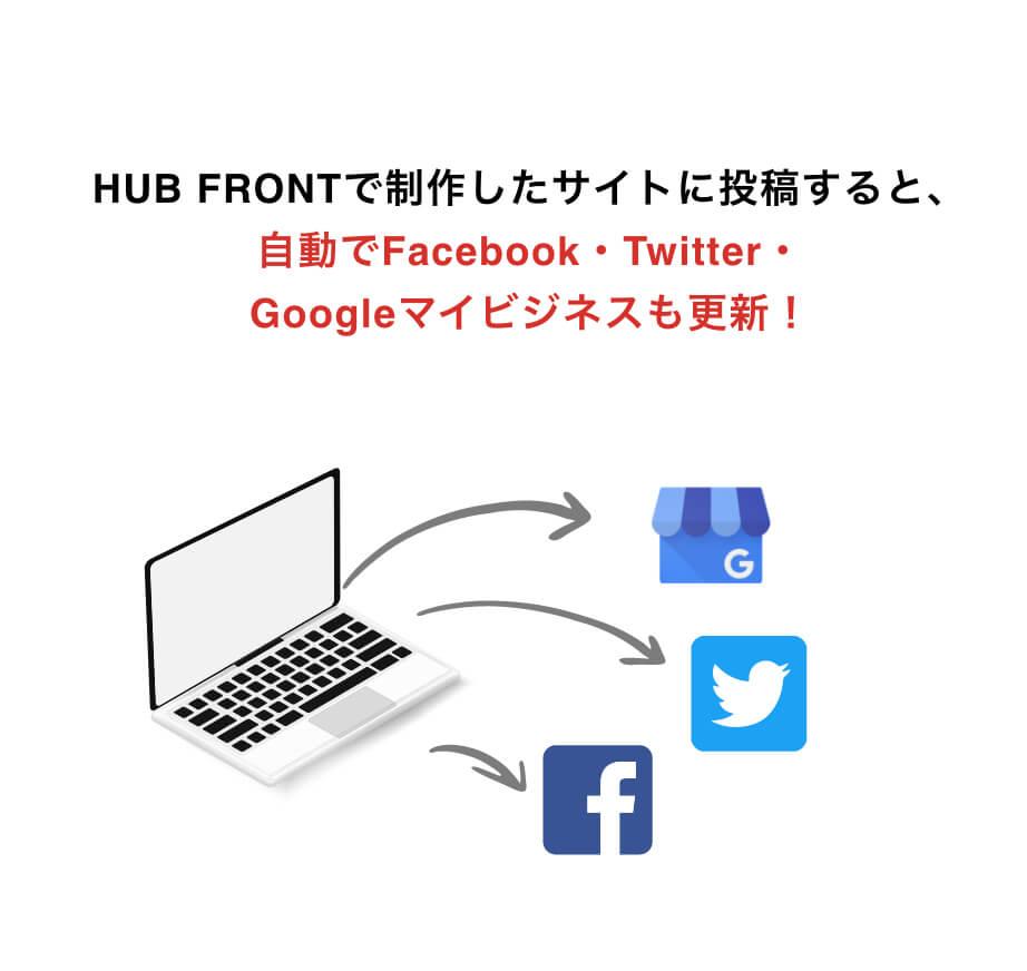HUB FRONTで投稿すると自動で更新